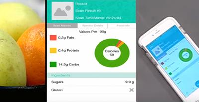 TellSpec: poner el control de los alimentos en manos del consumidor